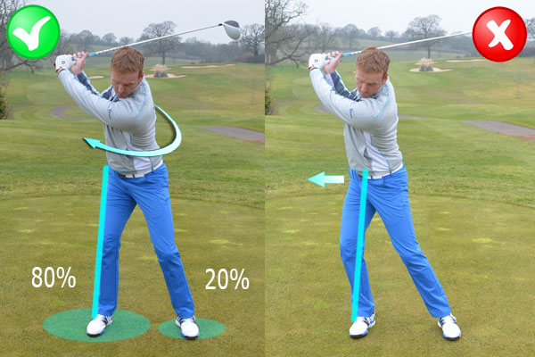 back swing loading1